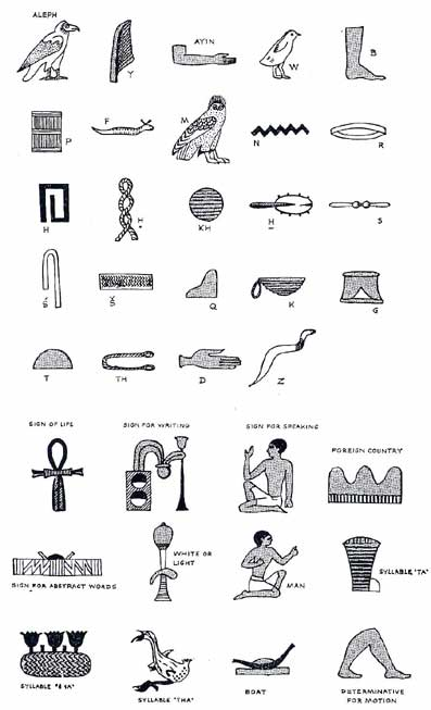 Ancient Mesopotamia Alphabet http://www.goldenageproject.org.uk/265alphabet.php
