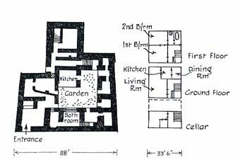 Location Of Babylon on indian house wiring diagram
